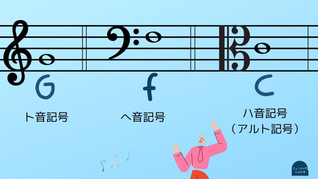 ミュージックレシピ /ト音記号/ピアノ入門/ピアノ初心者