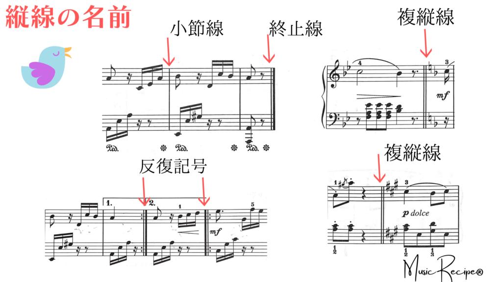 目黒区ピアノ教室/ミュージックレシピ /大人のピアノ/ピアノ初心者