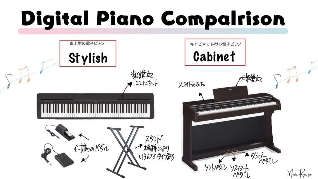 電子ピアノ/ピアノ初心者/大人のピアノ/ミュージックレシピ
