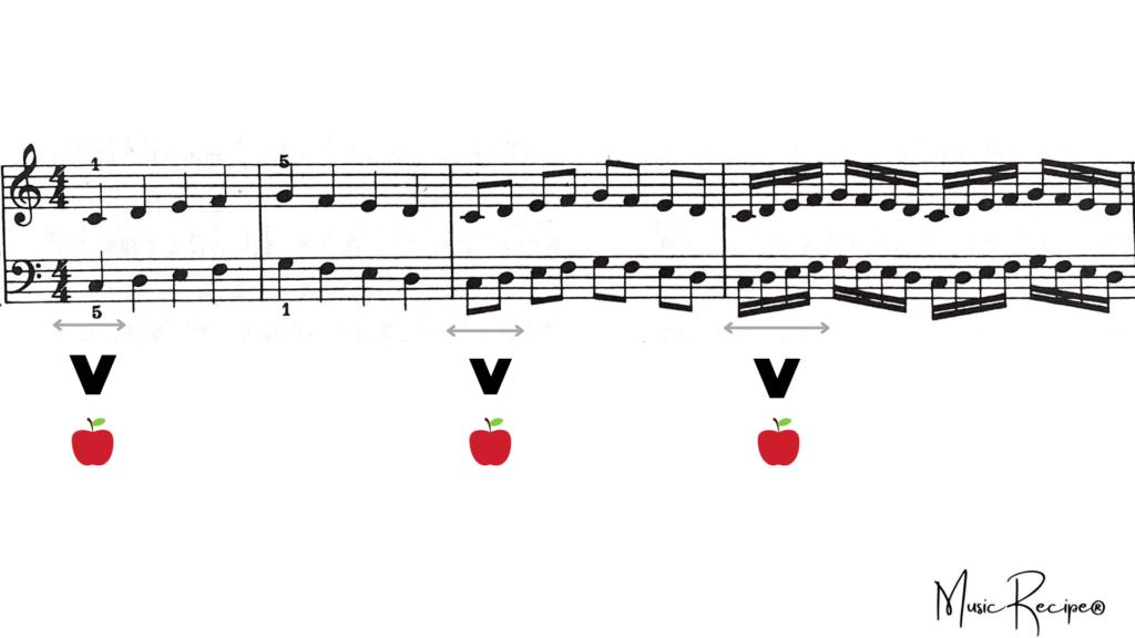 リズム/電子ピアノ/ピアノ初心者/大人のピアノ/ミュージックレシピ